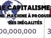 Capitalisme vorace