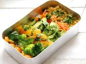 Buddah bowl coloré vitaminé