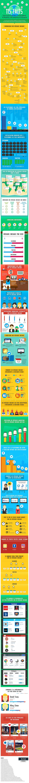 Infographie réseaux sociaux : 115 données intéressantes