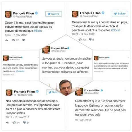 FRANÇOIS FILLON : Le net se souvient de ses contradictions