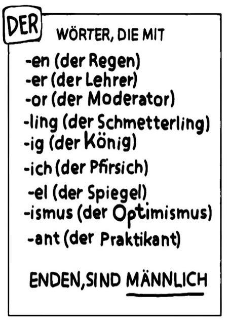 DER-DIE-DAS: pense-bête pour le genre de certains mots en allemand