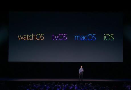 iOS 10.3, tvOS 10.2, watchOS 3.2 : bêtas 5 disponibles (développeurs)