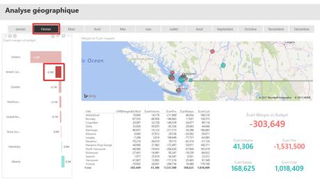 Power BI - Analyse géographique
