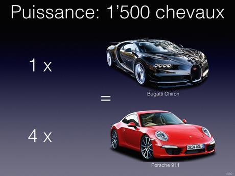 Chiron 2.001