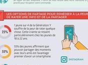 Infographie conseils pour optimiser votre stratégie e-commerce mobile