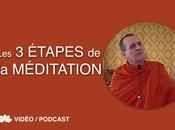 Étapes Méditation