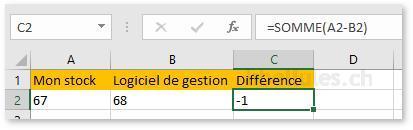 Mettre automatiquement valeur négative couleur dans cellule Excel