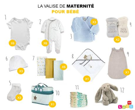 valise de maternit l essentiel pour le jour j paperblog. Black Bedroom Furniture Sets. Home Design Ideas