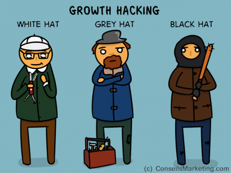 Qu'est-ce que le Growth Hacking ? Le Chevalier Blanc ou le Chevalier Noir du marketing ?