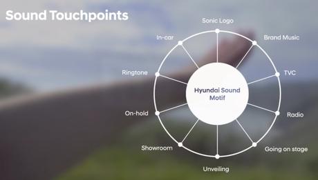 La marque d'automobile Hyundai étend son discours sonore avec Why do birds.