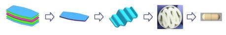 FIBROMYALGIE, LOMBALGIE : Une pilule en accordéon pour un soulagement plus long – Innovation