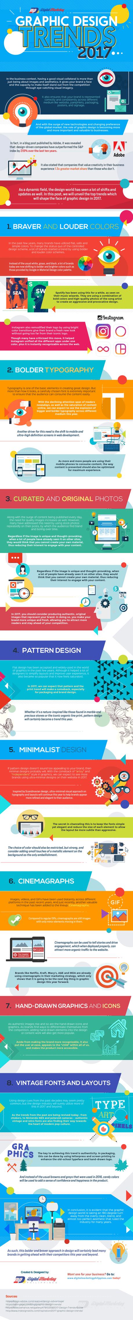 Les tendances graphique & design pour se démarquer sur le web