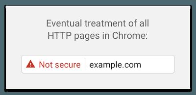 Faut-il passer votre site en HTTPS?