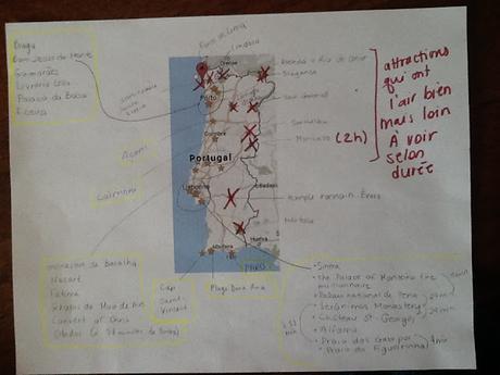 Comment je détermine mon itinéraire de voyage (exemple ici avec le Portugal)