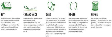 label eider all good eco responsable