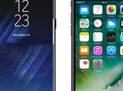 Comparatif Samsung Galaxy iPhone
