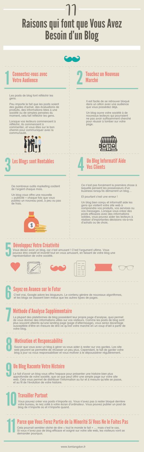11 Raisons qui font que Vous Avez Besoin d'un Blog