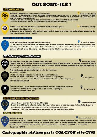 A #Lyon,  une No Go Zone fasciste (Vite, une carte !)