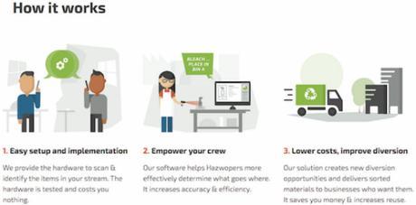 La start-up Smart Sorting améliore le tri des déchets