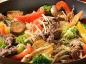 Sauté bœuf façon wok, version minceur