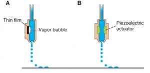 2 méthodes de jet d'encre