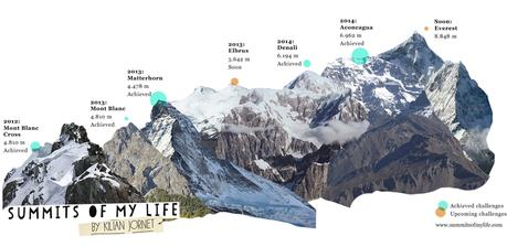 Kilian Jornet, où l'avènement de la montagne 3.0