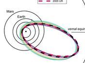 Découverte d'un nouveau courant d'astéroïdes potentiellement dangereux