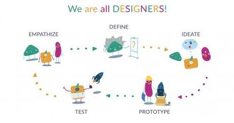 Les 7 clés pour créer un produit à succès grâce au Design thinking