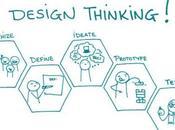 clés pour créer produit succès grâce Design thinking