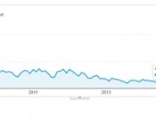 j'ai vous dire après bloguer, 4700 articles millions visiteurs