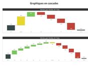 Power Nette amélioration graphiques cascades