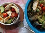 #PouletCA #ad- Salade poulet d'été