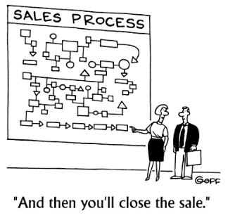 Comment rendre une offre irrésistible ?