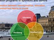 Retour CTM17 Atelier comment bien communiquer valeurs sponsors