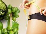 café vert pour maigrir: questions fréquentes!