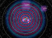 fréquences orbitales sont vitesses angulaires