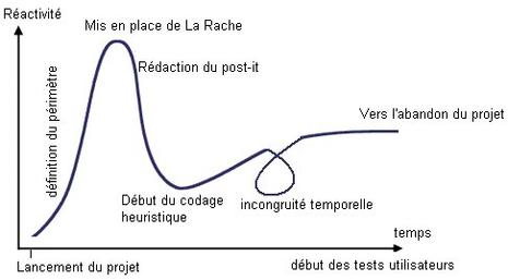http://media.paperblog.fr/i/85/851964/rache-solution-clef-main-diilar-L-2.jpeg