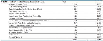 hedge funds ftq