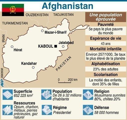 Quelle est la première conséquence du renfort militaire français en Afghanistan ?