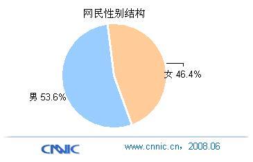 Chine : 253 millions d'internautes et 73 millions de mobinautes