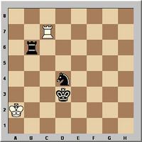 la position avant la gaffe d'Onischuk