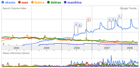 googge_trend01.png
