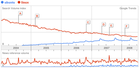 googge_trend02.png