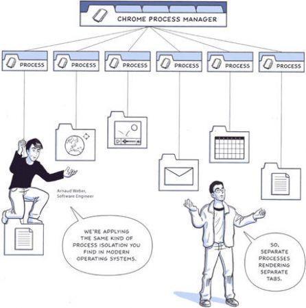 gestione-processi-chrome.jpg
