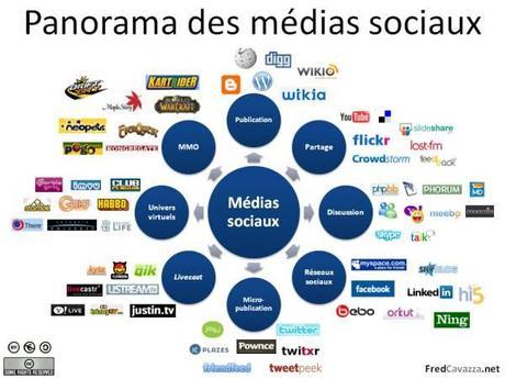 MediasSociaux.jpg