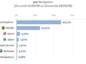 e-chiffre européen jour Firefox comble plus internautes européens