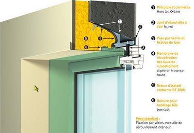 isolation thermique par l 39 ext rieur les solutions menuiseries de k line paperblog. Black Bedroom Furniture Sets. Home Design Ideas