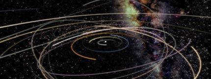 Simulation du Système Solaire sur Univers Sandbox, N~20