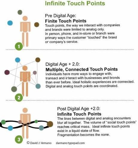Tourisme, crise économique et Web 2.0
