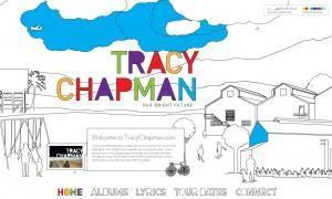 Sites de stars - Chapman & Benzema